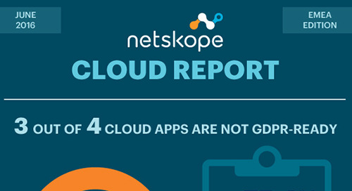 Netskope Cloud Report - EMEA Edition June 2016 [Infographic]
