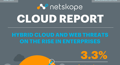 Netskope Cloud Report - June 2017 [Infographic]