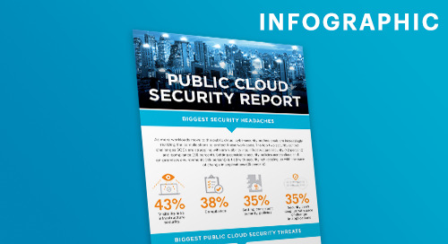 Public Cloud Security 2018