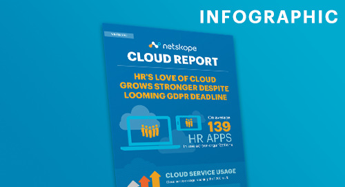 February 2018 - Netskope Cloud Report [Infographic]