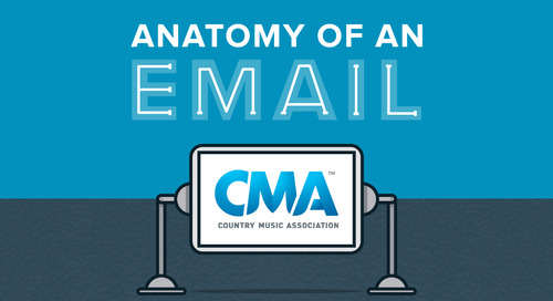Anatomy of an Email: Country Music Association