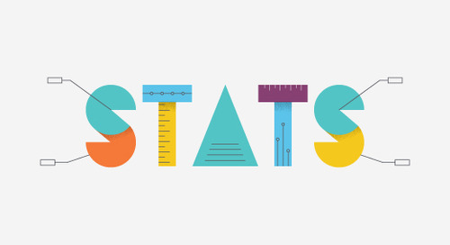 Use these stats to guide your marketing strategy in 2017