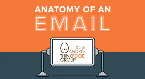 Anatomy of an Email: ThinkFoodGroup