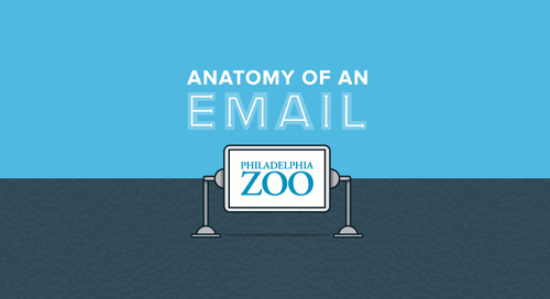 Anatomy of an Email: Philadelphia Zoo