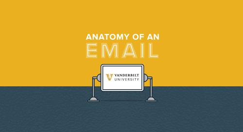 Anatomy of an Email: Vanderbilt Athletics