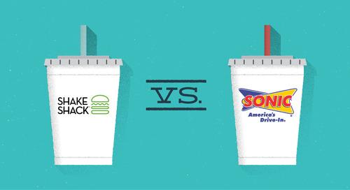 Email Showdown: Shake Shack vs. Sonic