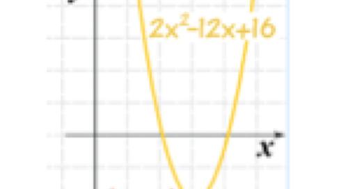 Graphing Quadratic Functions | Mathematics