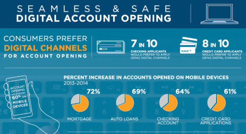 Seamless & Safe Digital Account Opening