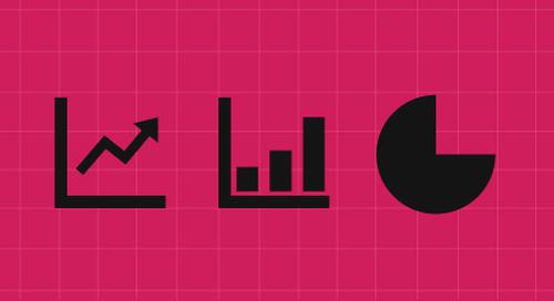Flipbook Metrics/Reports - Volume Limits