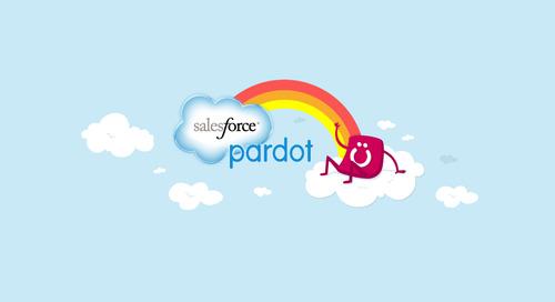 Integrating Uberflip with Pardot