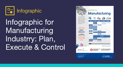 Infographic for Manufacturing Industry: Plan, Execute & Control