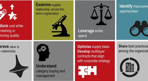 Get strategic about your sourcing and save