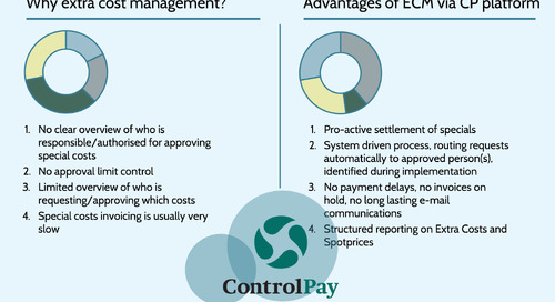 Freight cost settlement system