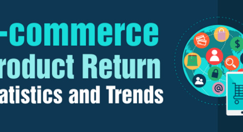 Logistics infographic: E-commerce Return Rate