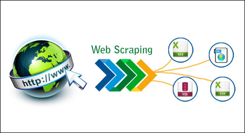 What is Data Scraping and Why Should It Matter for Content Distributors?