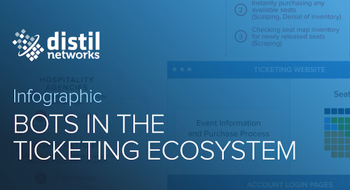 [Infographic] Bots in the Ticketing Ecosystem