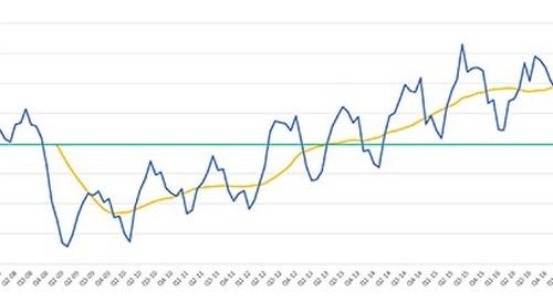 The BlueTarp Building Supply Index - 2017 Q1