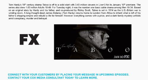 SMART BUY: Taboo on FX