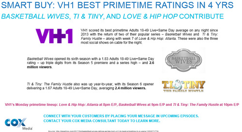 SMART BUY: Primetime Success on VH1