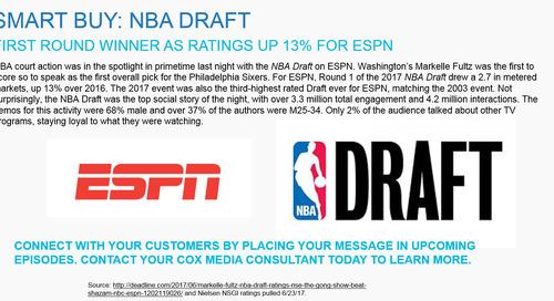 SMART BUY: NBA Draft on ESPN
