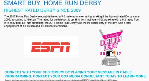SMART BUY: Home Run Derby on ESPN