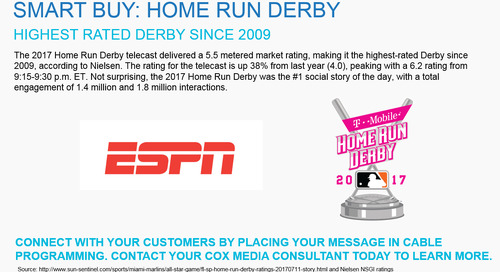 SMART BUY: Home Run Derby on ESPN