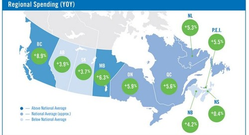 Canadian consumer spending gains momentum in the first quarter of 2015