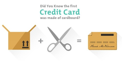 Credit Card Processing – Behind the Scenes