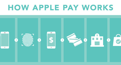 Apple Pay vs. Credit Cards: What You Need To Know