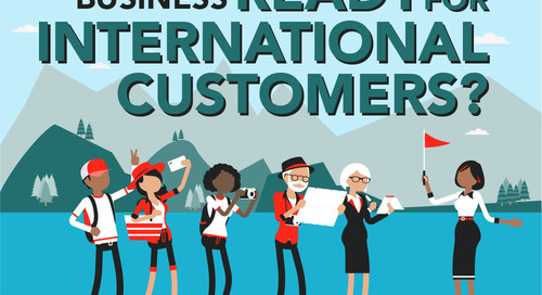 Is Your Business Ready for International Customers? [Infographic]
