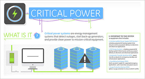 Infographic: Critical Power Overview
