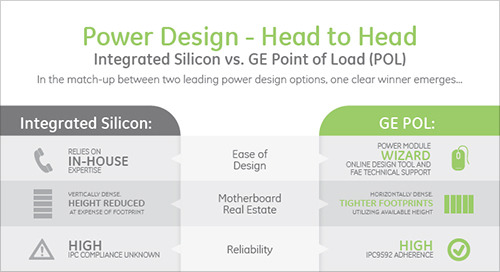 Infographic: Power Design - Head to Head Integrated Silicon vs. GE POL