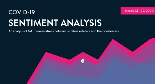 Second Sentiment Analysis During COVID-19