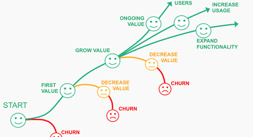 White Paper: How to Map the Customer Journey