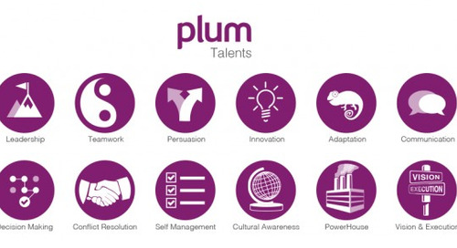Customer Spotlight: Plum is taking the Guesswork Out of Recruitment