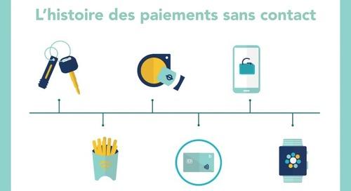 L'histoire des paiements sans contact en 30 secondes [Infographique]