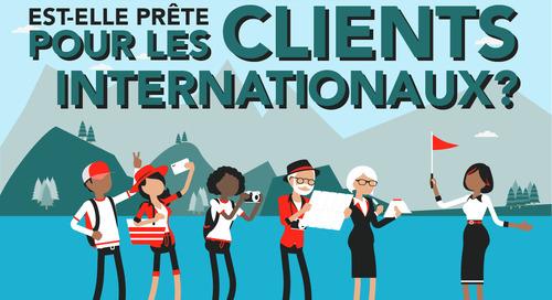 Votre Entreprise Est-Elle Prête Pour Les Clients Internationaux? [infographie]
