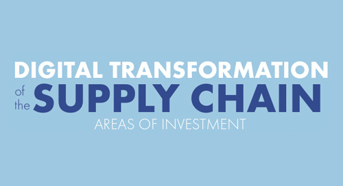 Digital Transformation of the Supply Chain – Areas of Investment