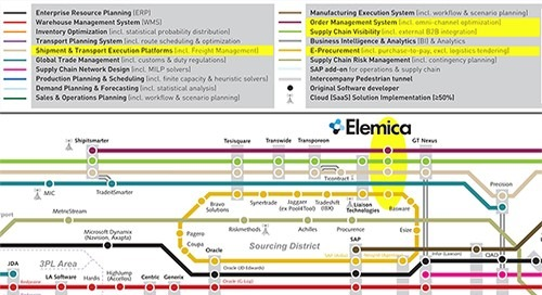 Elemica Uniquely Positioned in 2018 Supply Chain Map