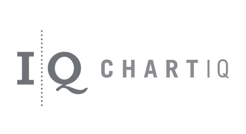 ChartIQ and Xignite Launch Next Generation Financial Widgets