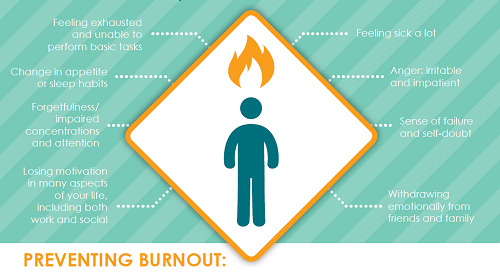 How to Prevent Burnout [Infographic]