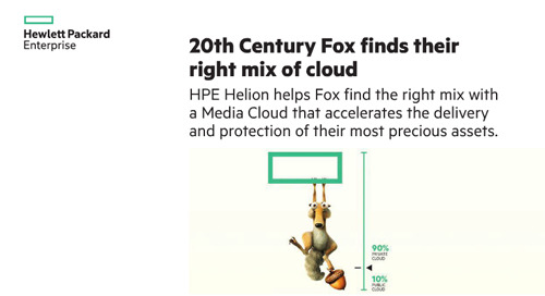20th Century Fox Finds Their Right Mix of Cloud