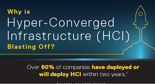Hyper-converged infrastructure: You've heard of it. So what's the big deal?