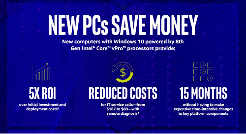 [Infographic] Why New PCs With Windows 10 Pay for Themselves