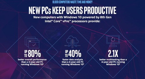 [Infographic] Optimize Windows 10 Productivity With New PCs