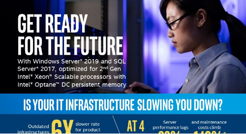 Get Ready for the Future with Intel Xeon Scalable Processors