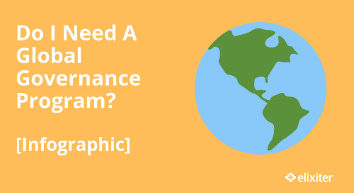 Do I Need A Global Governance Program?
