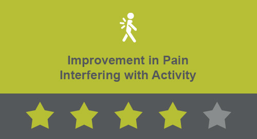 Improvement in Pain Interfering with Activity