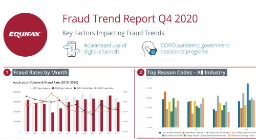 Q4 2020 Canadian Fraud Trends