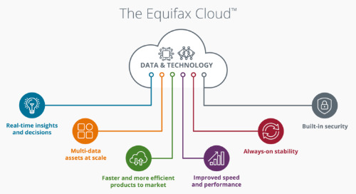What is the Equifax Cloud and How Does it Benefit Customers?